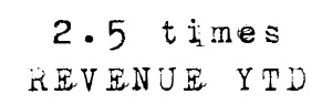 Revenuenumbers